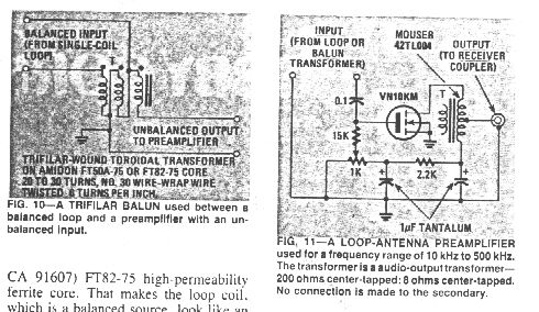 Am Loop Antennas
